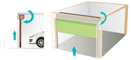Chandler garage door installation pros and cons of a for Fiberglass doors pros and cons